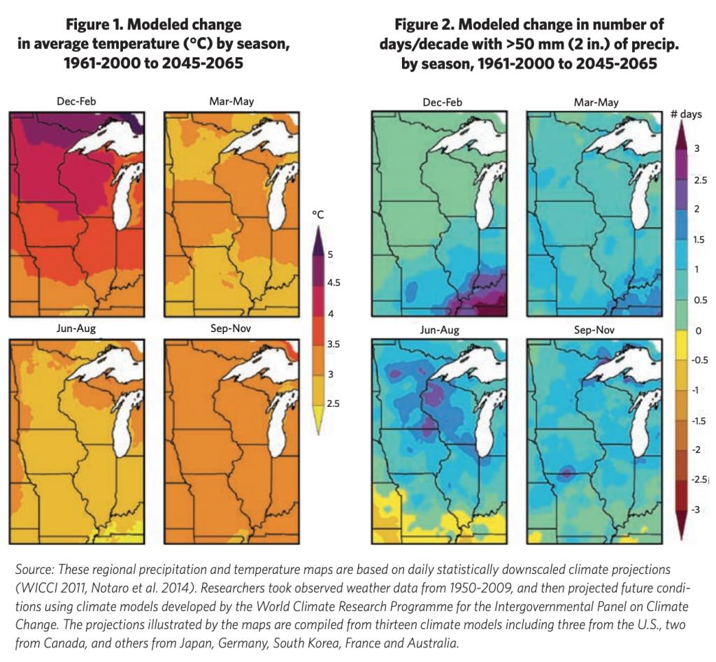 Regional precipitation and temperature maps